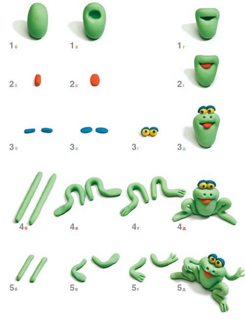Простые поделки из пластилина для детей 2-3 лет 17