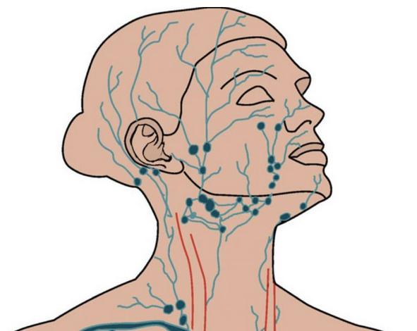 Этот массаж снимает зажимы, помогает при близорукости, глаукоме и катаракте...